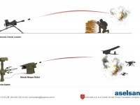 ATOM 40 mm High Velocity Airburst Grenade is programmed via Fire Control Unit which can be integrated to any automatic grenade launcher.