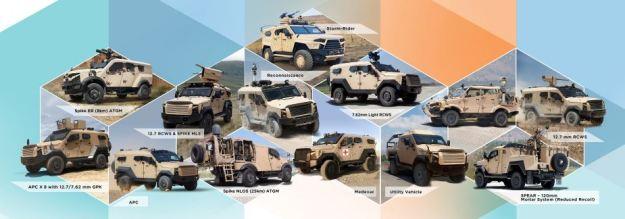 Plasan StormRider Light Armored Vehicles
