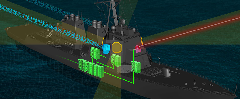 Northrop Grumman's Integrated Power & Energy Systems (IPES)