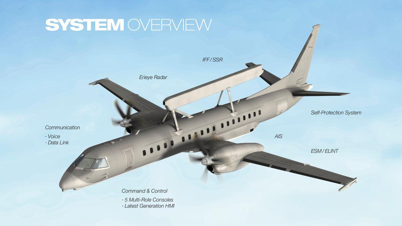 Saab 2000 Erieye AEW&C Airborne Surveillance Order
