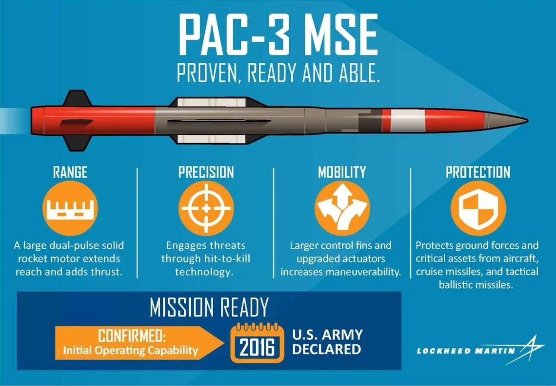 Lockheed Martin PAC-3 Missile Segment Enhancement (MSE)