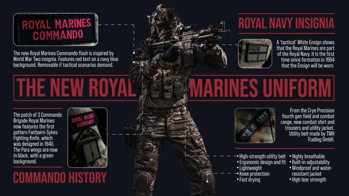 New Uniform for Royal Marines Commandos
