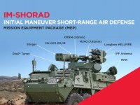 U.S. Army Initial Maneuver Short-Range Air Defense (IM-SHORAD)
