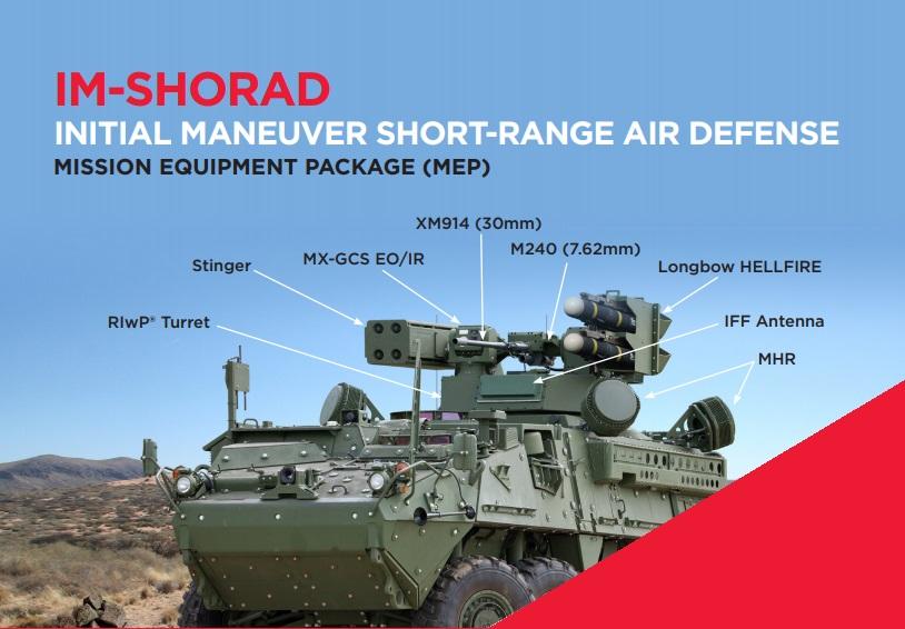 U.S. Army Initial Maneuver Short-Range Air Defense (IM-SHORAD)