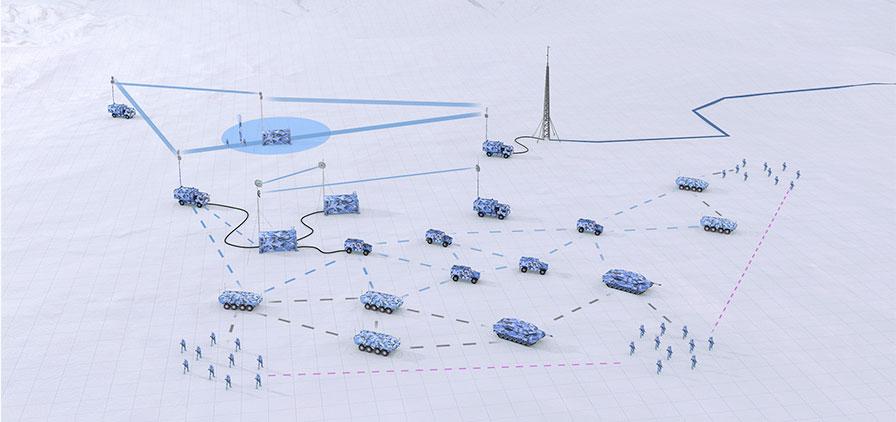 Bittium Tactical Wireless IP Network (TAC WIN) system battlegroups