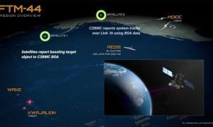 US Navy Conducts SM-3 Block IIA Intercept Test Against an Intercontinental Ballistic Missile Target