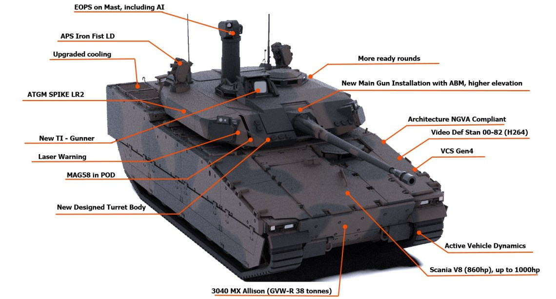 BAE Systems Hägglunds details the Royal Netherlands Army CV90 MLU