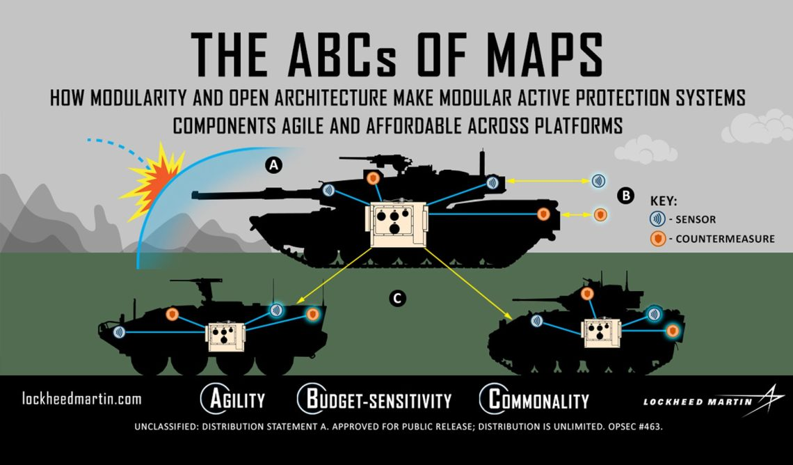 U.S. Army's Modular Active Protection System (MAPS)