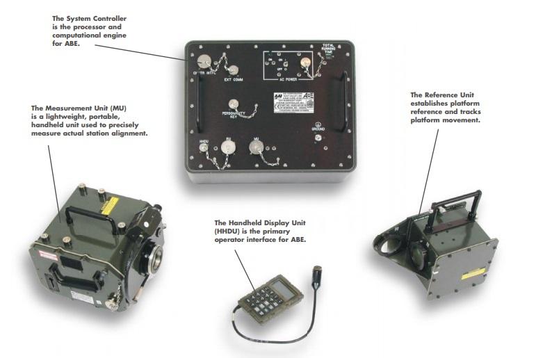 Textron Systems Advanced Boresight Equipment (ABE)