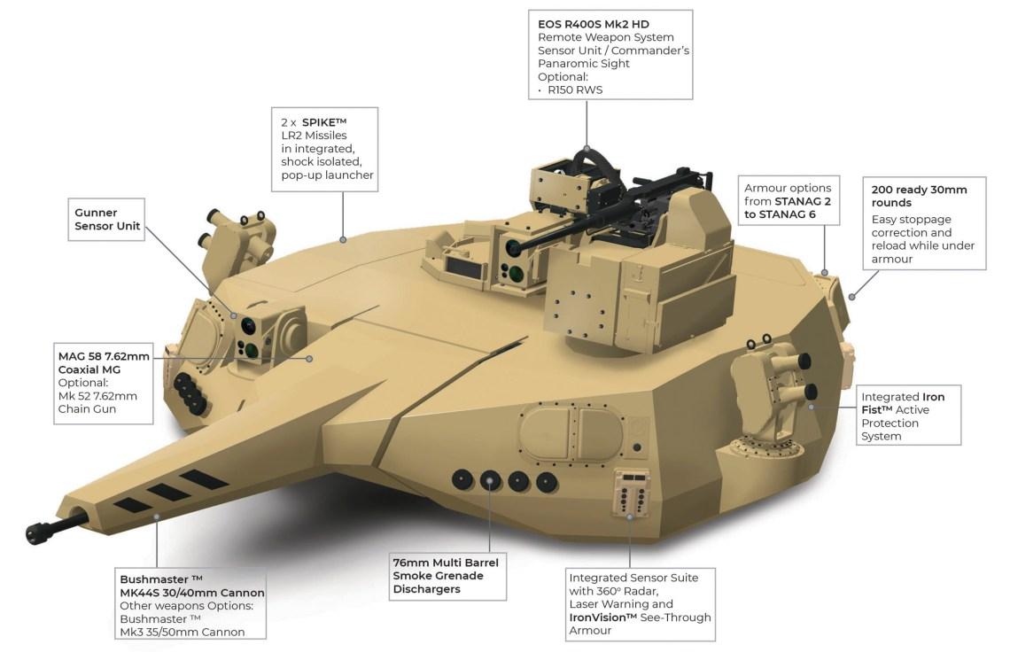 EOS T2000 medium calibre turret