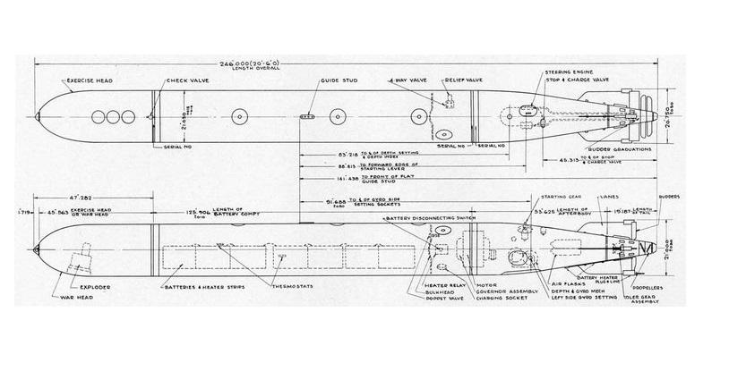 Northrop Grumman Very Light Weight Torpedo (VLWT)