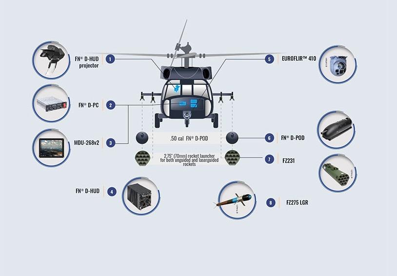 FN Airborne Extended Digital Suite