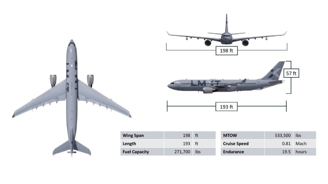 Lockheed Martin LMXT Strategic Tanker