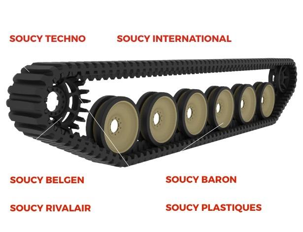 Soucy Defense Composite Rubber Track (CRT)