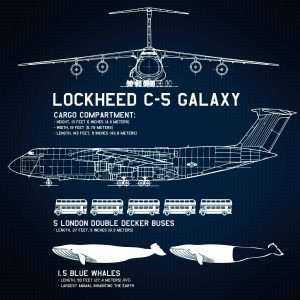 C-5 Galaxy Specifications