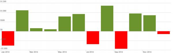 vanguard-2014-investment-returns