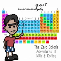 Periodic Table of Banat