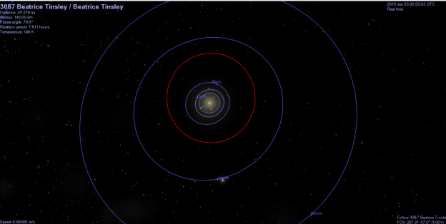 This is another one of the asteroids I created 3087 Beatrice Tinsley. This shows the asteroids orbit highlighted in red in reference to the other inner planets. Photo credit: Holly