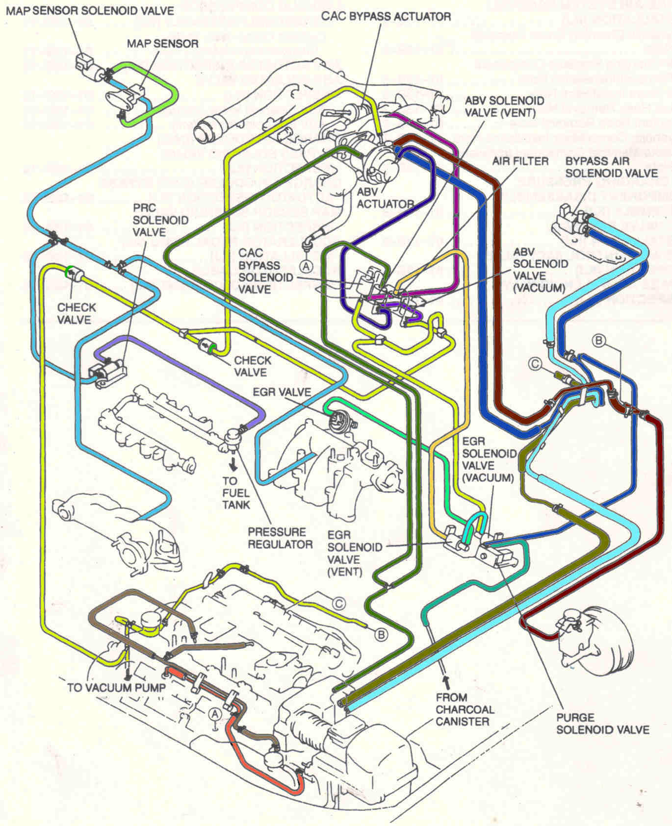 96up kj vachose 300zx wiring diagram dolgular com  at aneh.co