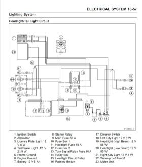 As a reference, this is the diagram for a 2015 Kawasaki Ninja 300 - Tail Light Circuit. Most motorcycle tail lights are wired in a way similar to this.