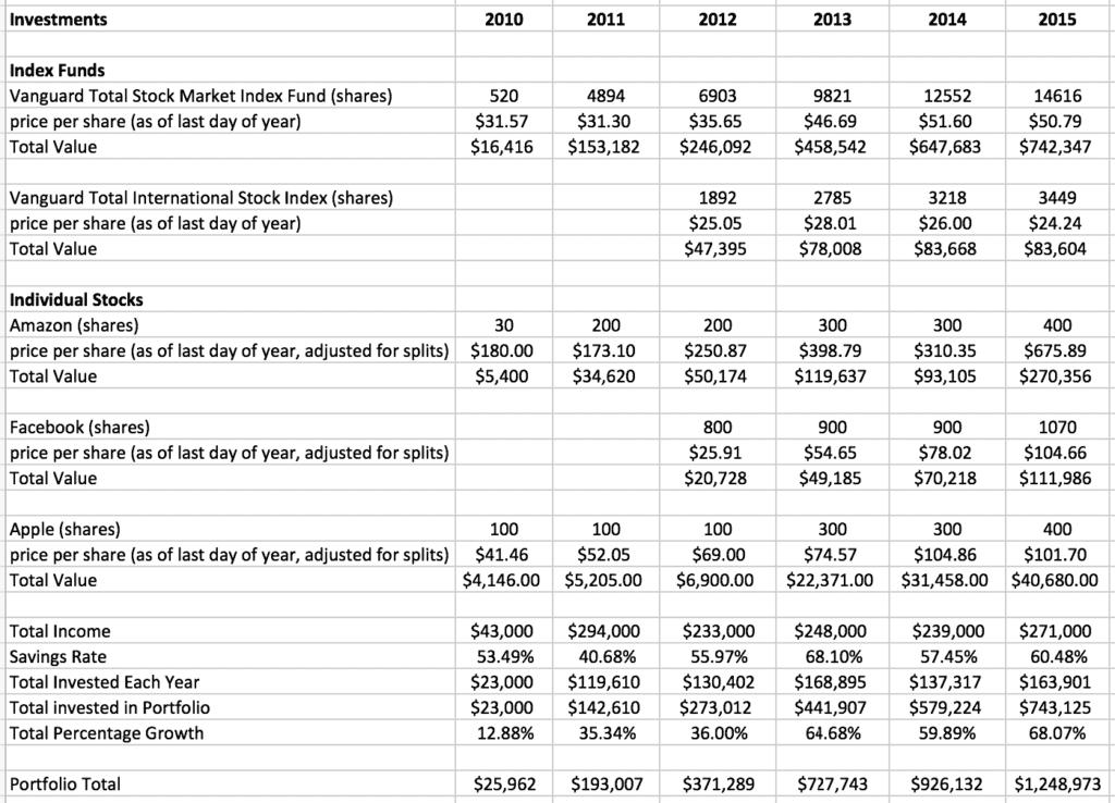 mm investment portfolio
