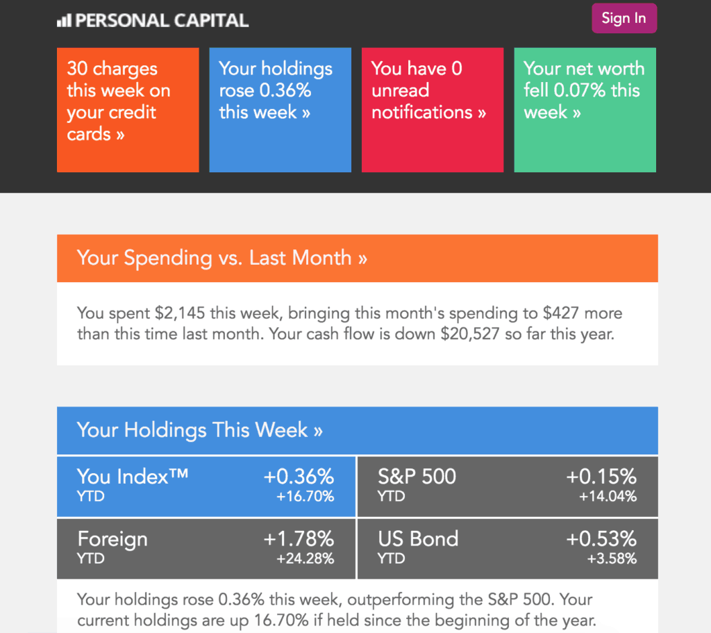 personal capital weekly emails