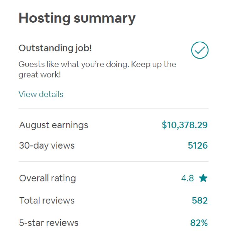 Airbnb Profits
