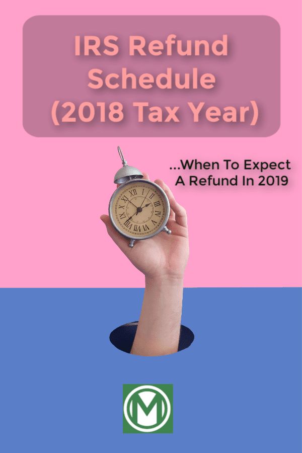 Where's My Refund?! There are some tax refund changes in 2019. Find out when you can expect your refund.