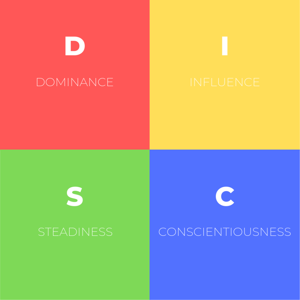 What's Your Personality Type? {Part Two: DISC}