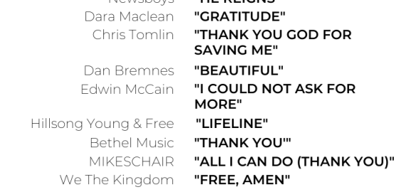 Thankfulness Playlist