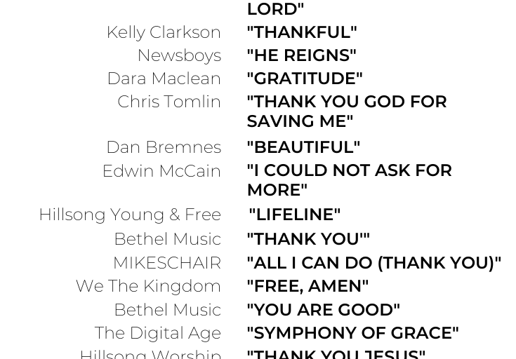 Thankfulness Playlist