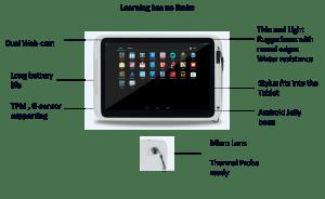 "Millennium@EDU 10"" Tablet ID - 1"