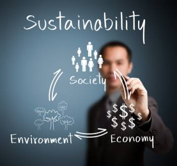 Sustainability is About the Future of Your Business.