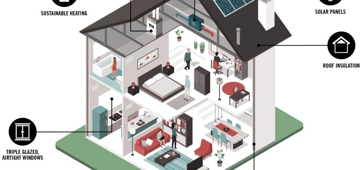 How to Make 26 Million Homes Zero-Carbon by 2050