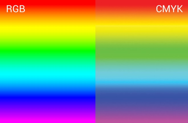 RGBtoCMYKGraphic