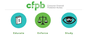 consumer financial protection bureau duties