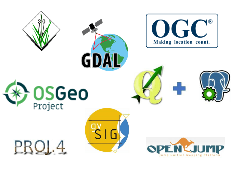 Logos of Open-source GIS projects