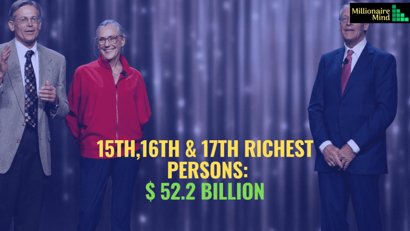 20 richest people in the world 2020, richest people in the world, who are the richest people of the world, rich people of world, billionaires of world, top billionaires of the world, 2020 billionaires, top 2020 billionaires, top 10 billionaires 2020, wealthy people of the world, top wealthiest people of the world,