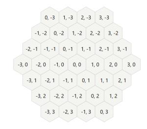 Tiles coordinates