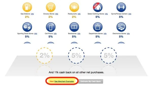 Today New 5 Bonus Categories For Freedom Discover It US Bank Cash More