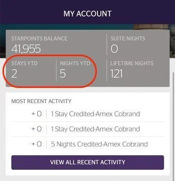 American Express Starwood Card Review