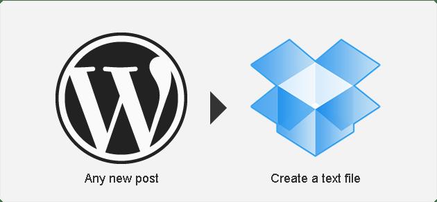 WP to Dropbox