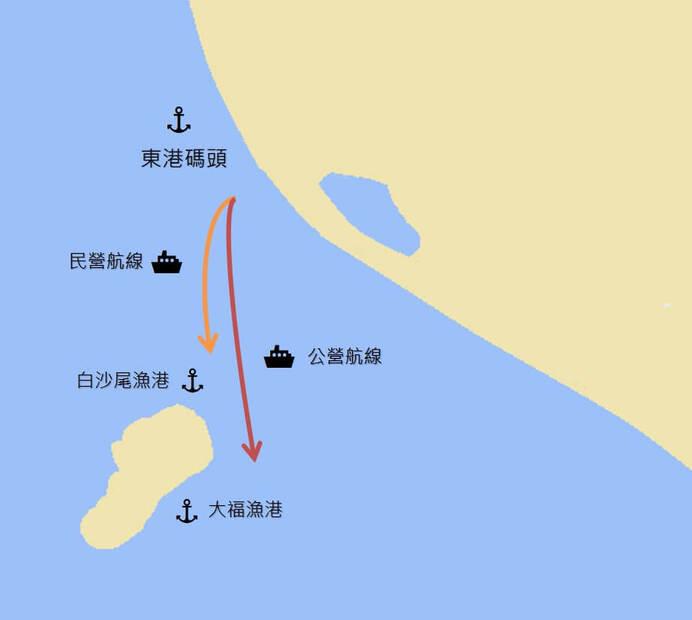 xiaoliuqiu-island-transportation-map