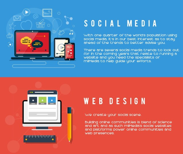 milMedia Group- Social Media and Web Services