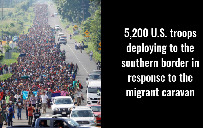 5,200 U.S. troops deploying to the southern border in response to the migrant caravan
