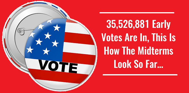 35,526,881 Early Votes Are In, This Is How The Midterms Look So Far…