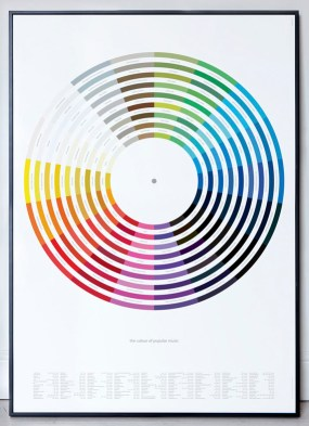 Colour of Music Poster by Dorothy © 2012