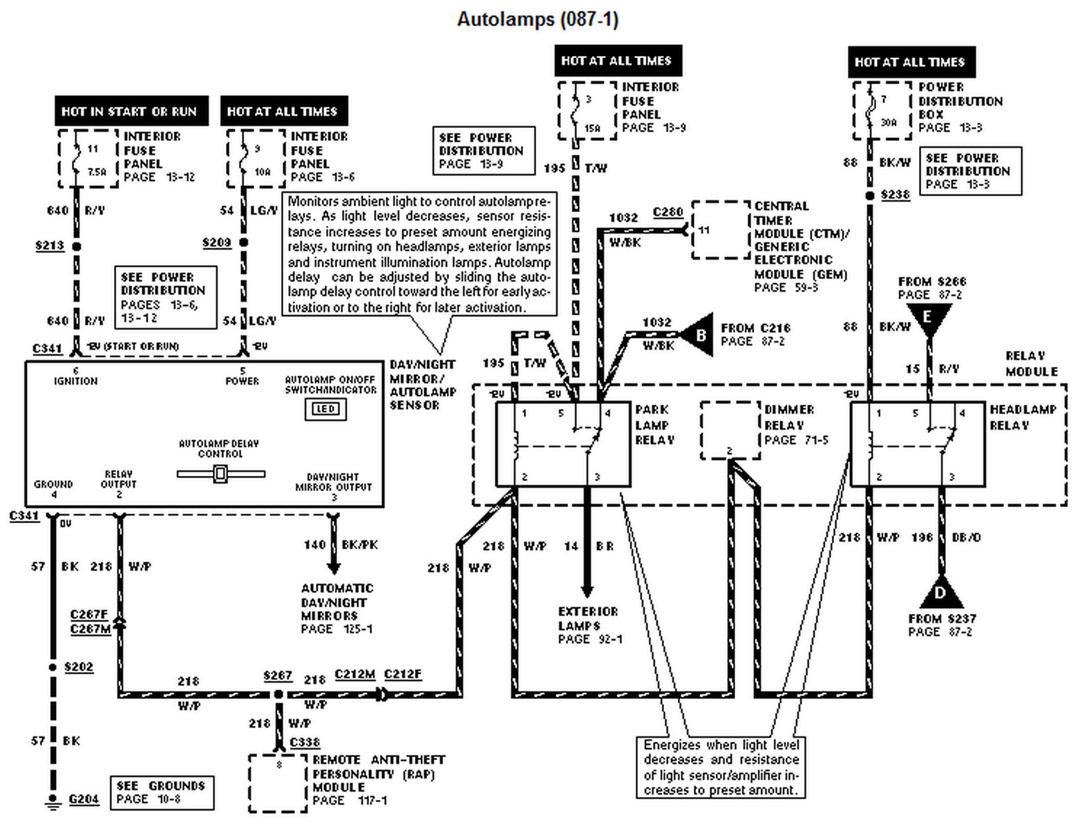 L Service Manual Download