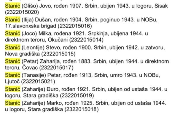 Hrvatska-opština Nova Gradiška -Čovac-Stanići stradali 8
