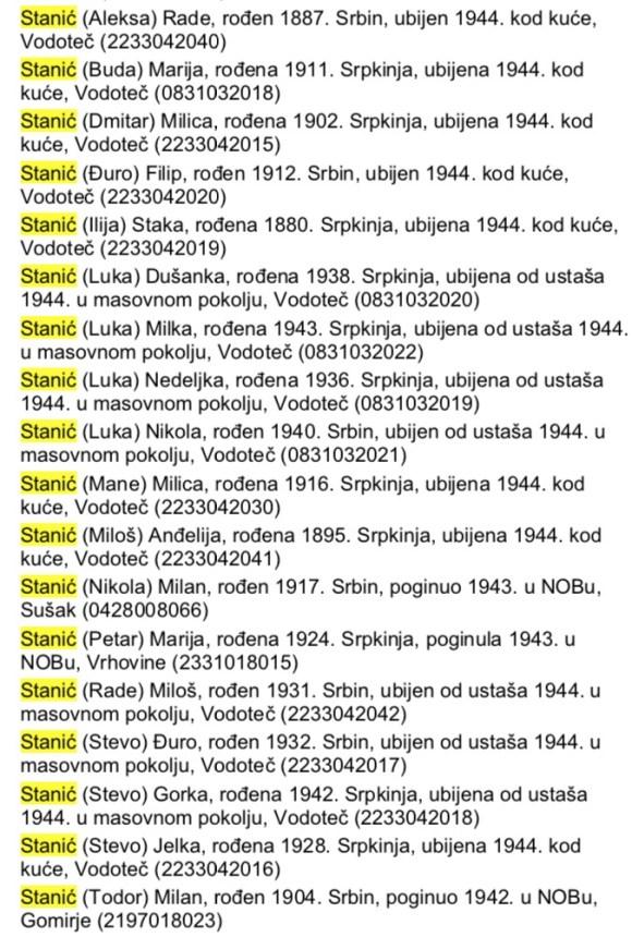 Hrvatska-opština Otočac - Vodoteč-Stanići stradali 18